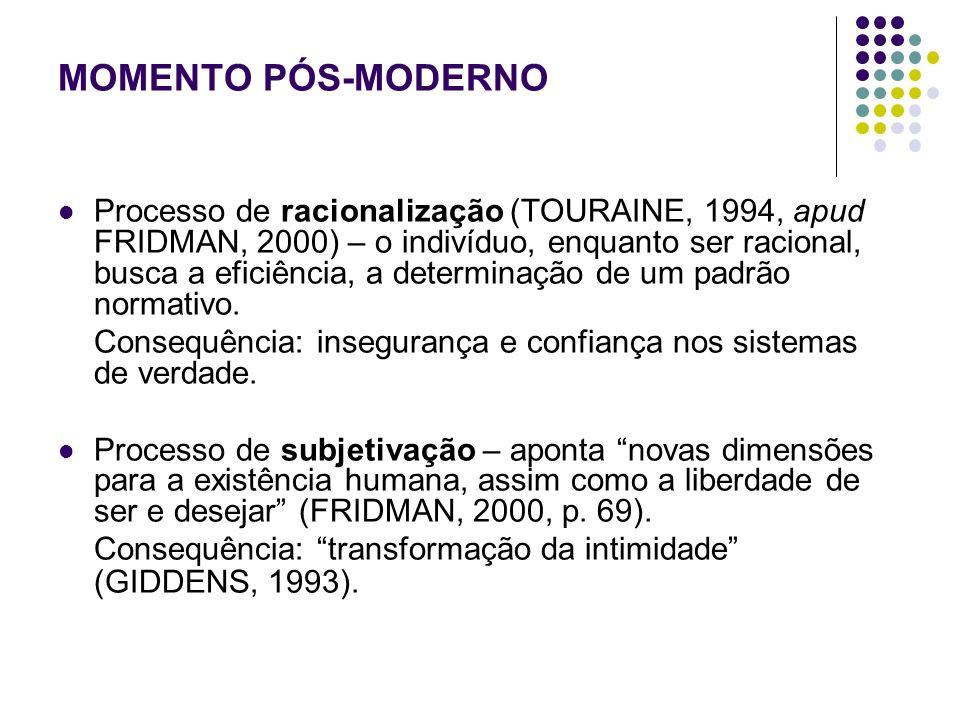 MOMENTO PÓS-MODERNO Processo de racionalização (TOURAINE, 1994, apud FRIDMAN, 2000) – o indivíduo, enquanto ser racional, busca a eficiência, a determ