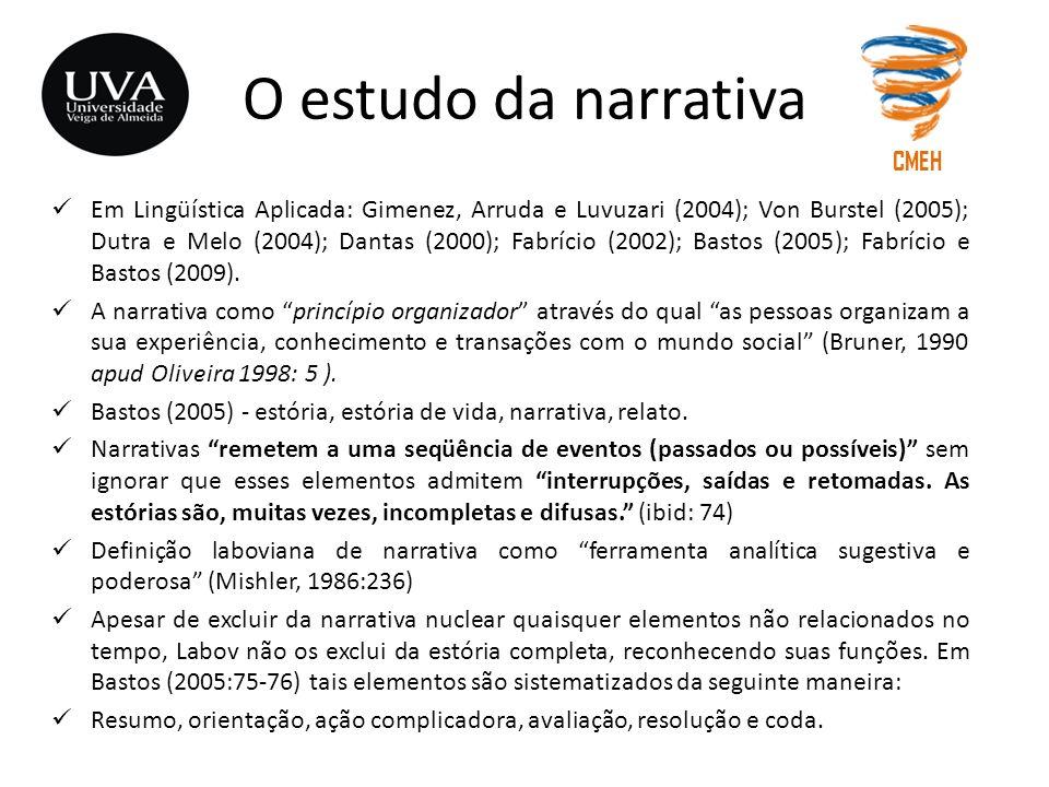 O estudo da narrativa Em Lingüística Aplicada: Gimenez, Arruda e Luvuzari (2004); Von Burstel (2005); Dutra e Melo (2004); Dantas (2000); Fabrício (20