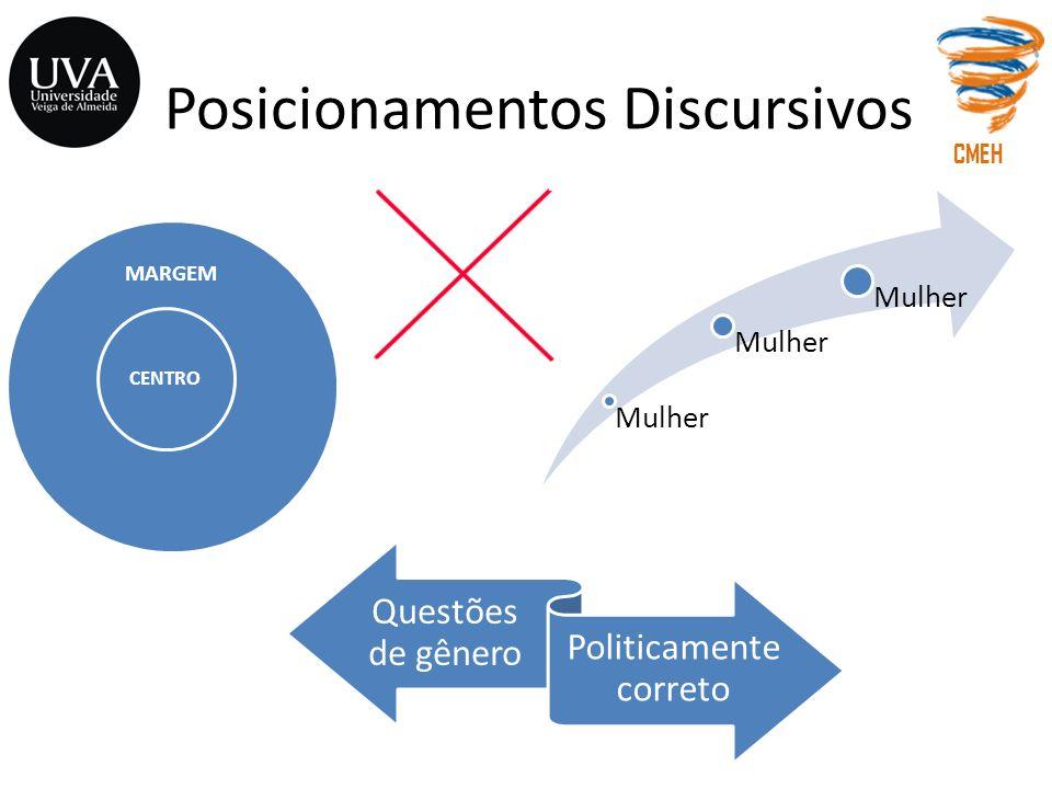 Posicionamentos Discursivos MARGEM CENTRO CMEH Questões de gênero Politicamente correto Mulher
