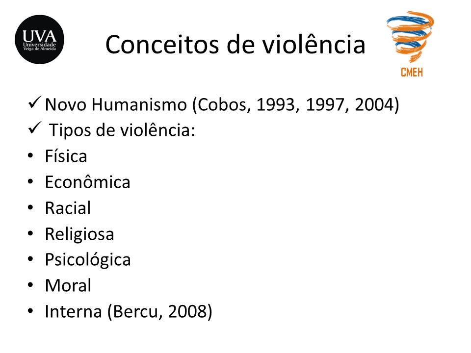 Conceitos de violência Novo Humanismo (Cobos, 1993, 1997, 2004) Tipos de violência: Física Econômica Racial Religiosa Psicológica Moral Interna (Bercu