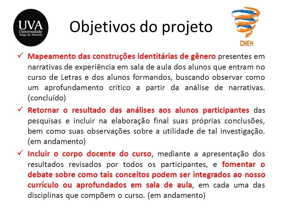Objetivos do projeto Mapeamento das construções identitárias de gênero presentes em narrativas de experiência em sala de aula dos alunos que entram no
