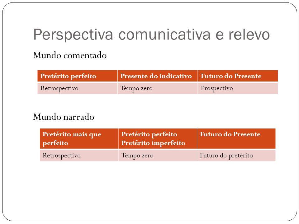 Perspectiva comunicativa e relevo Mundo comentado Mundo narrado Pretérito perfeitoPresente do indicativoFuturo do Presente RetrospectivoTempo zeroPros