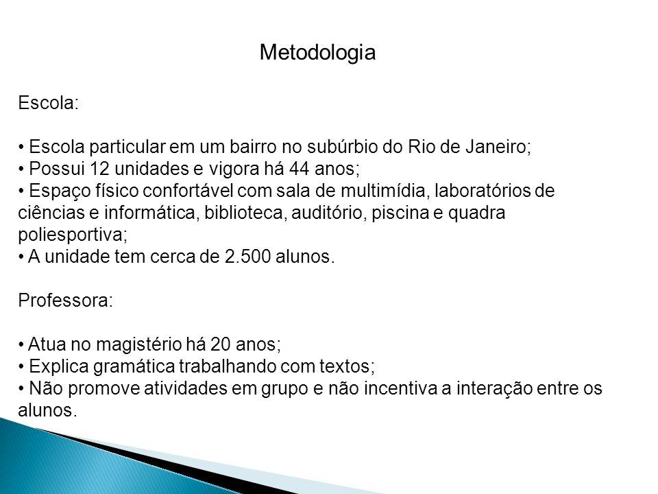 Metodologia Escola: Escola particular em um bairro no subúrbio do Rio de Janeiro; Possui 12 unidades e vigora há 44 anos; Espaço físico confortável co
