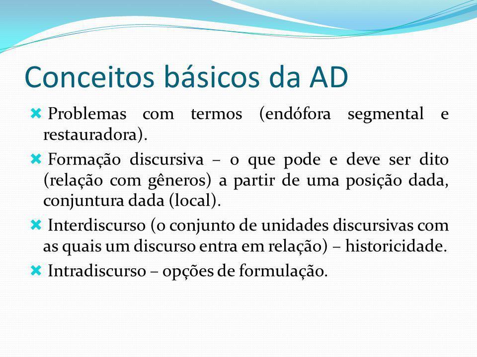 Conceitos básicos da AD Problemas com termos (endófora segmental e restauradora). Formação discursiva – o que pode e deve ser dito (relação com gênero