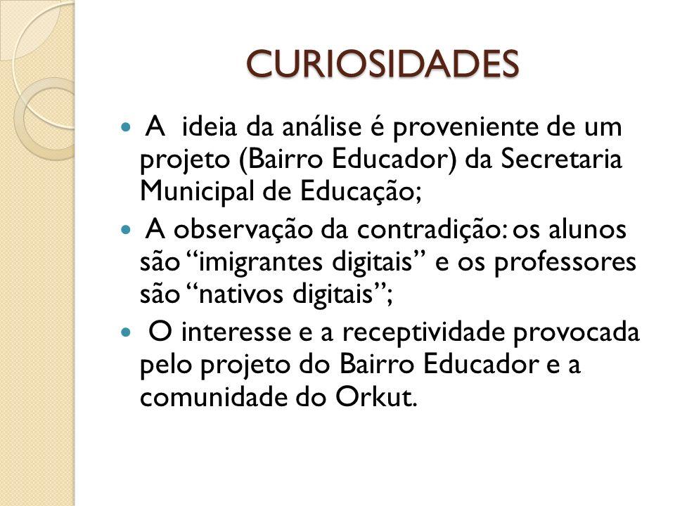 CURIOSIDADES A ideia da análise é proveniente de um projeto (Bairro Educador) da Secretaria Municipal de Educação; A observação da contradição: os alu
