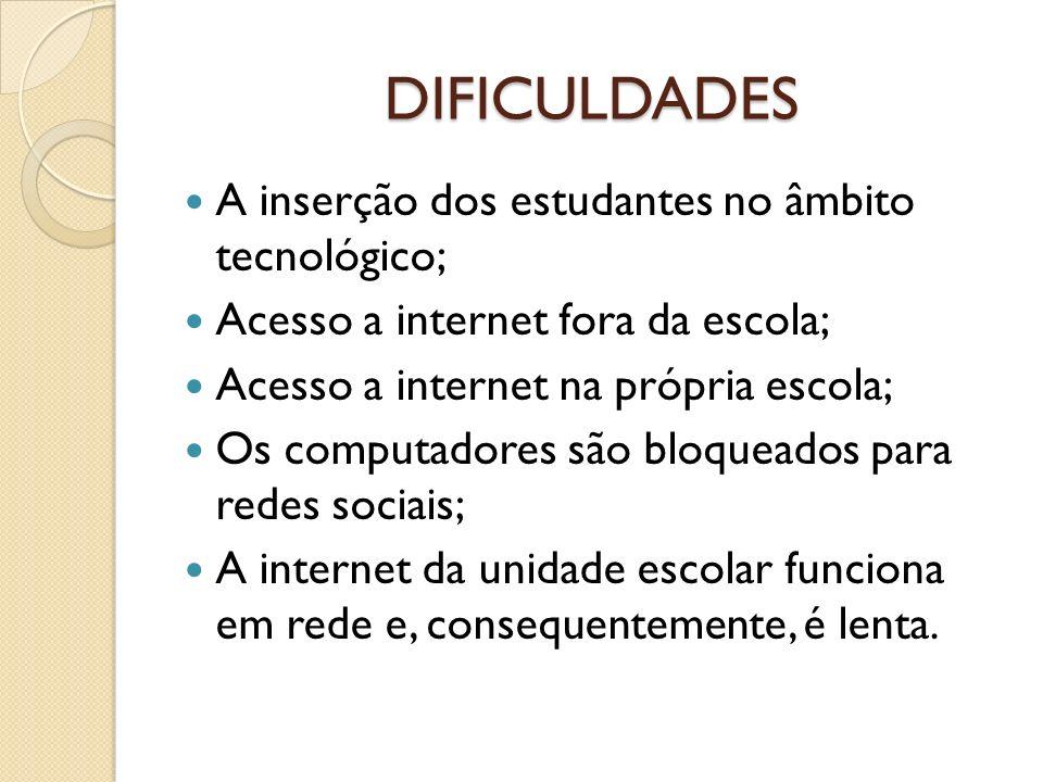 DIFICULDADES A inserção dos estudantes no âmbito tecnológico; Acesso a internet fora da escola; Acesso a internet na própria escola; Os computadores s