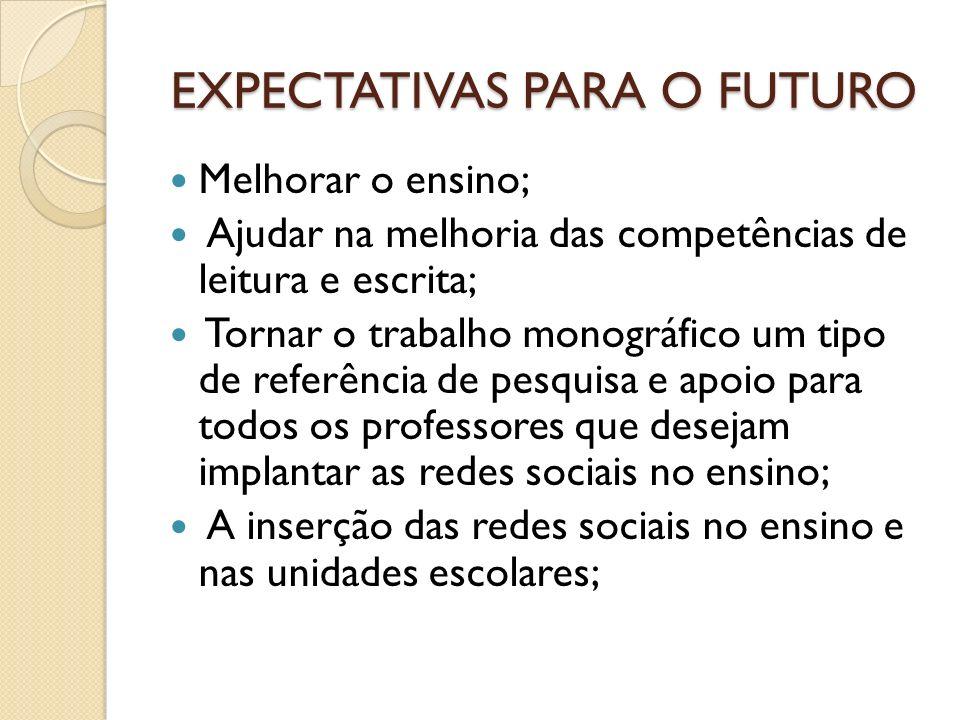 EXPECTATIVAS PARA O FUTURO Melhorar o ensino; Ajudar na melhoria das competências de leitura e escrita; Tornar o trabalho monográfico um tipo de refer