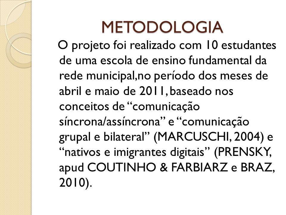 METODOLOGIA O projeto foi realizado com 10 estudantes de uma escola de ensino fundamental da rede municipal,no período dos meses de abril e maio de 20