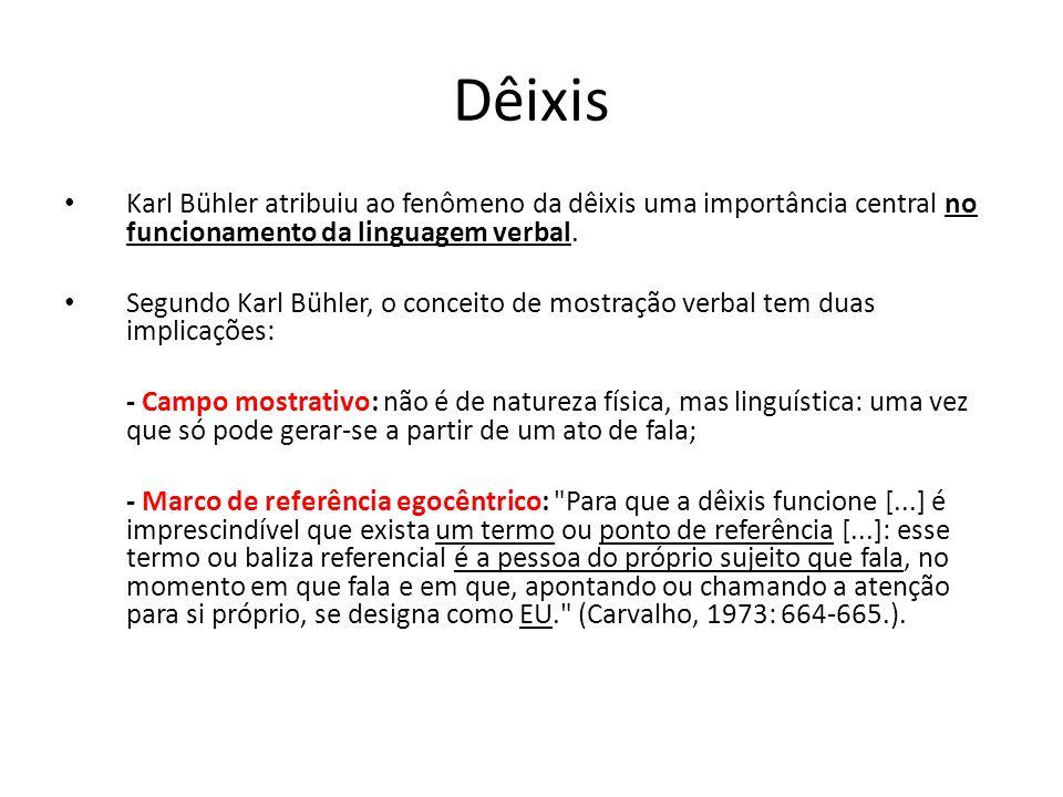 Dêixis Karl Bühler atribuiu ao fenômeno da dêixis uma importância central no funcionamento da linguagem verbal. Segundo Karl Bühler, o conceito de mos