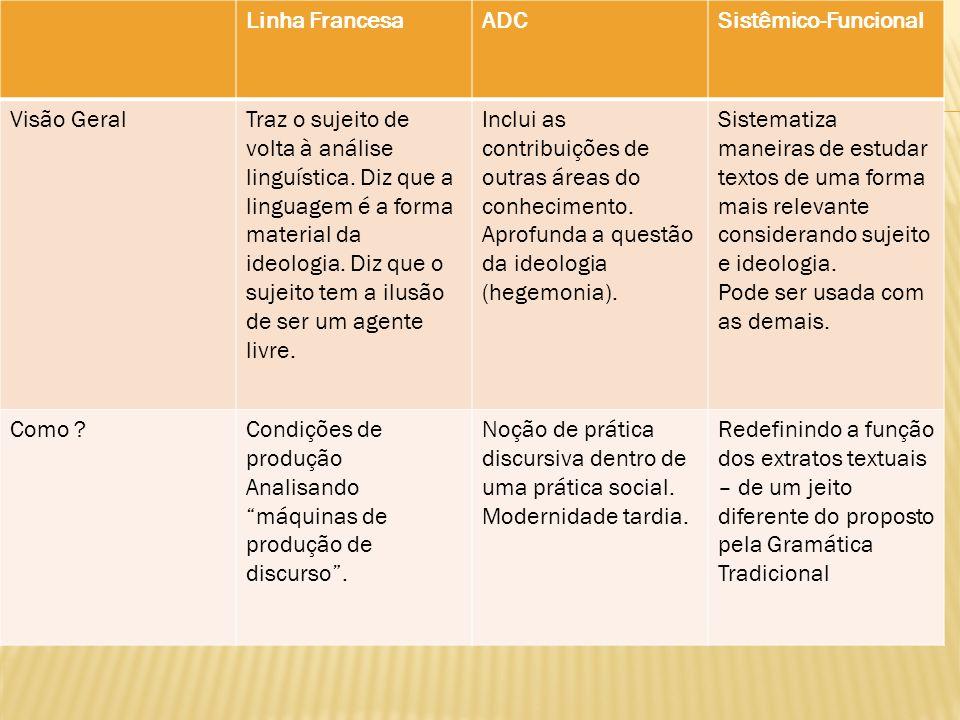 Linha FrancesaADCSistêmico-Funcional Visão GeralTraz o sujeito de volta à análise linguística.