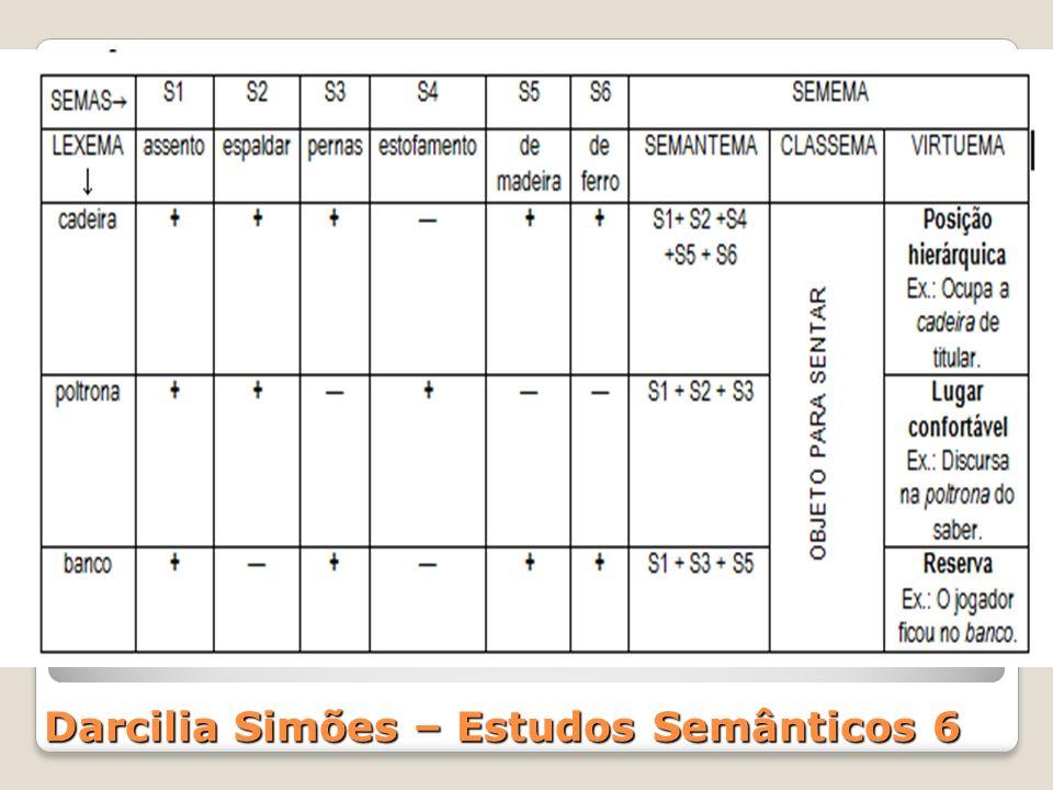 Darcilia Simões – Estudos Semânticos 6