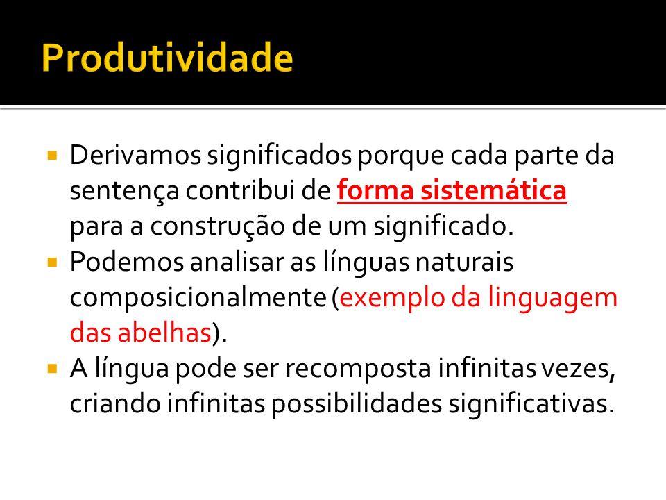 Derivamos significados porque cada parte da sentença contribui de forma sistemática para a construção de um significado. Podemos analisar as línguas n