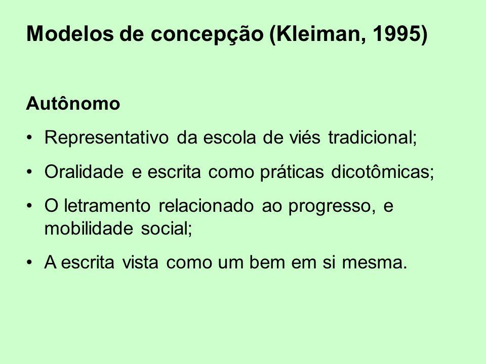 Modelos de concepção (Kleiman, 1995) Autônomo Representativo da escola de viés tradicional; Oralidade e escrita como práticas dicotômicas; O letramento relacionado ao progresso, e mobilidade social; A escrita vista como um bem em si mesma.