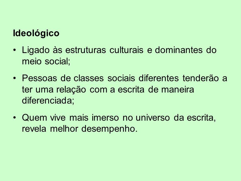 Ideológico Ligado às estruturas culturais e dominantes do meio social; Pessoas de classes sociais diferentes tenderão a ter uma relação com a escrita