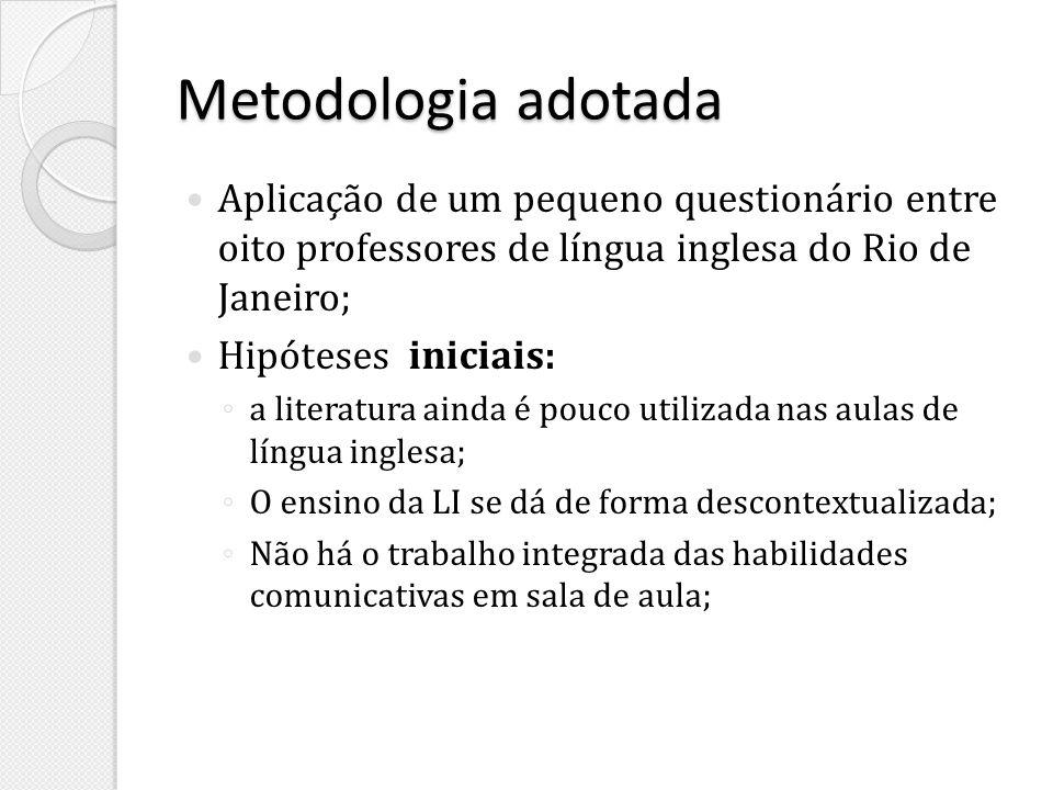 Metodologia adotada Aplicação de um pequeno questionário entre oito professores de língua inglesa do Rio de Janeiro; Hipóteses iniciais: a literatura