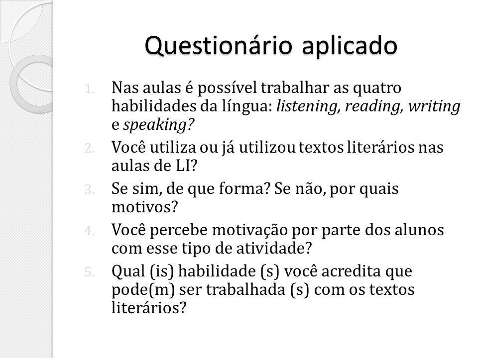 Questionário aplicado 1. Nas aulas é possível trabalhar as quatro habilidades da língua: listening, reading, writing e speaking? 2. Você utiliza ou já