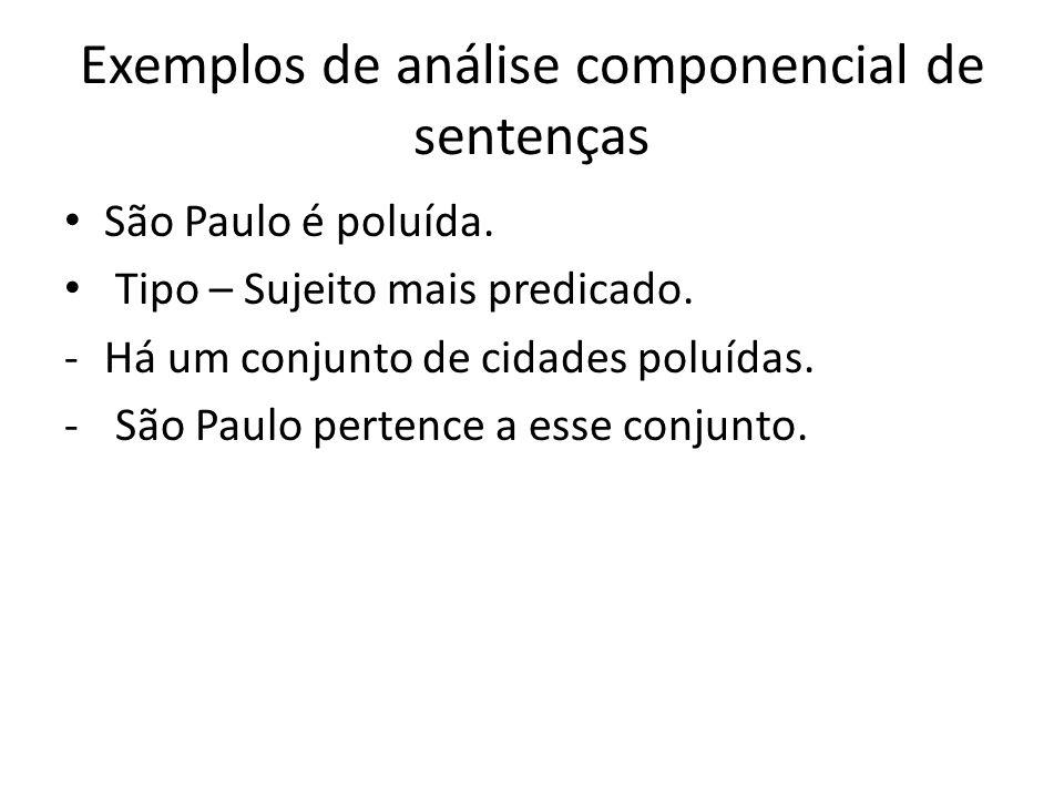 Exemplos de análise componencial de sentenças São Paulo é poluída. Tipo – Sujeito mais predicado. -Há um conjunto de cidades poluídas. - São Paulo per