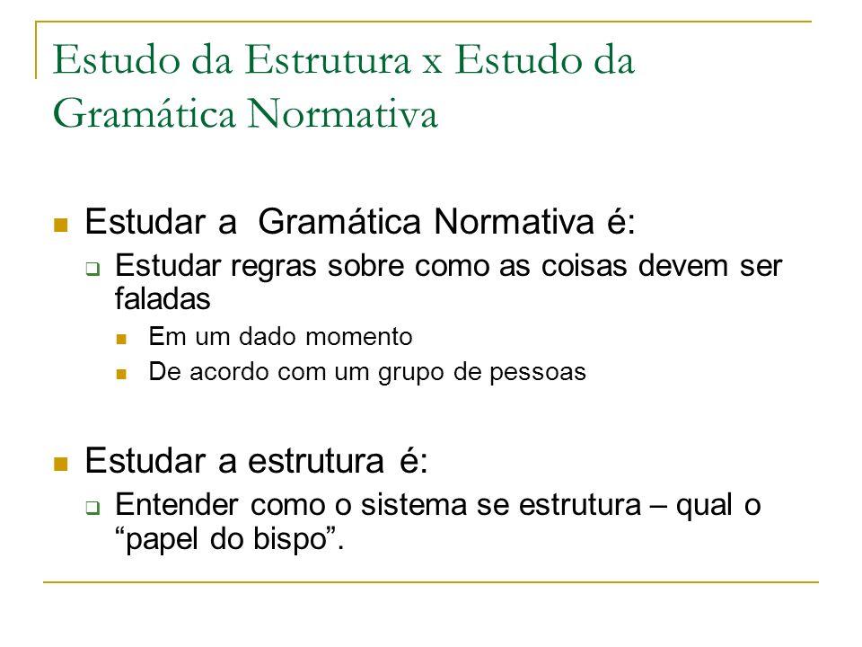 Estudo da Estrutura x Estudo da Gramática Normativa Estudar a Gramática Normativa é: Estudar regras sobre como as coisas devem ser faladas Em um dado