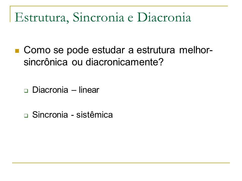 Estrutura, Sincronia e Diacronia Como se pode estudar a estrutura melhor- sincrônica ou diacronicamente? Diacronia – linear Sincronia - sistêmica