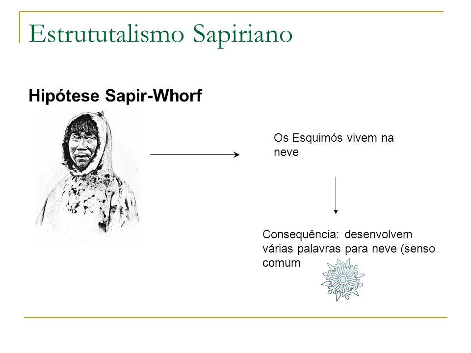 Estrututalismo Sapiriano Hipótese Sapir-Whorf Os Esquimós vivem na neve Consequência: desenvolvem várias palavras para neve (senso comum