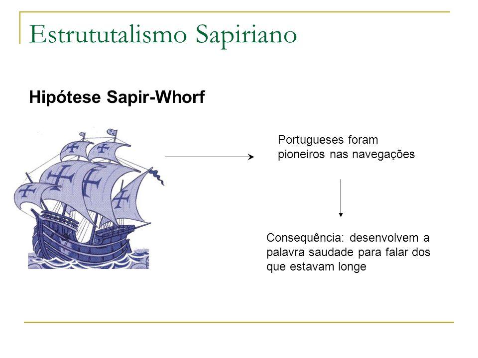Estrututalismo Sapiriano Hipótese Sapir-Whorf Portugueses foram pioneiros nas navegações Consequência: desenvolvem a palavra saudade para falar dos qu