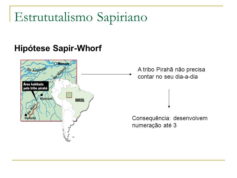 Estrututalismo Sapiriano Hipótese Sapir-Whorf A tribo Pirahã não precisa contar no seu dia-a-dia Consequência: desenvolvem numeração até 3