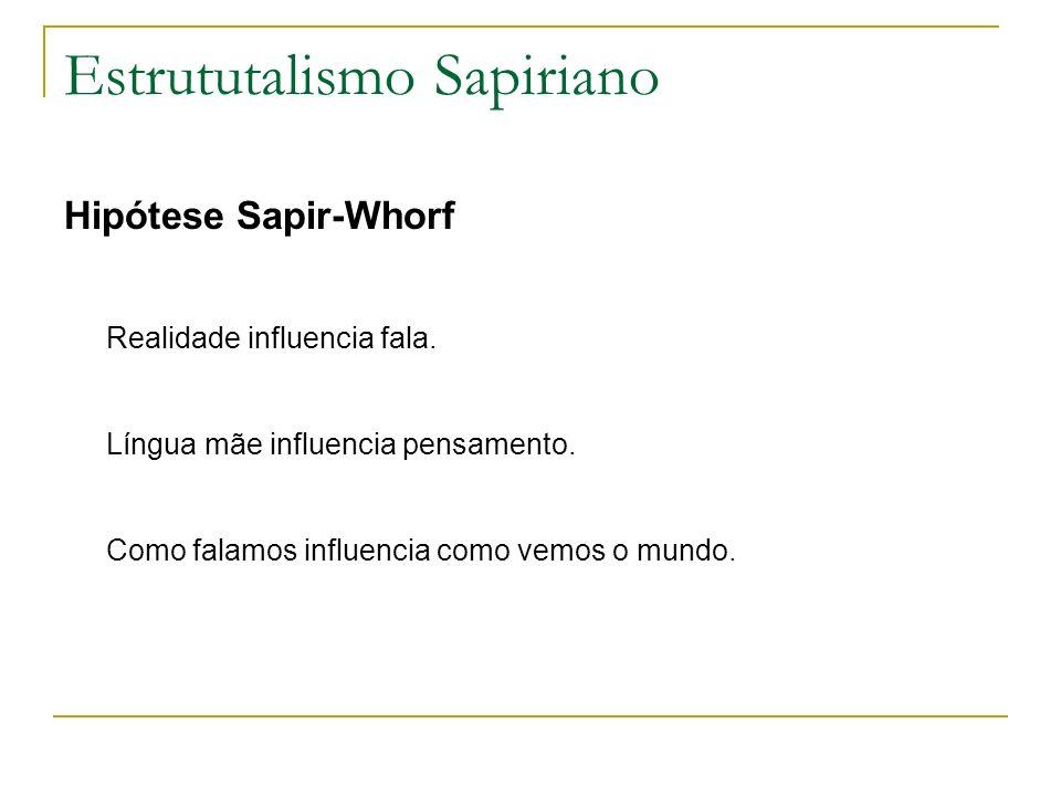 Estrututalismo Sapiriano Hipótese Sapir-Whorf Realidade influencia fala. Língua mãe influencia pensamento. Como falamos influencia como vemos o mundo.