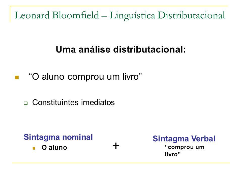 Leonard Bloomfield – Linguística Distributacional Uma análise distributacional: O aluno comprou um livro Constituintes imediatos Sintagma nominal O al