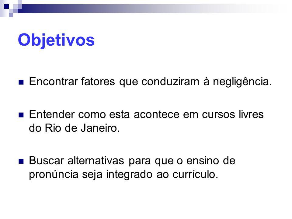 Metodologia Pesquisa Bibliográfica. Entrevistas de cunho quali-quantitativo.