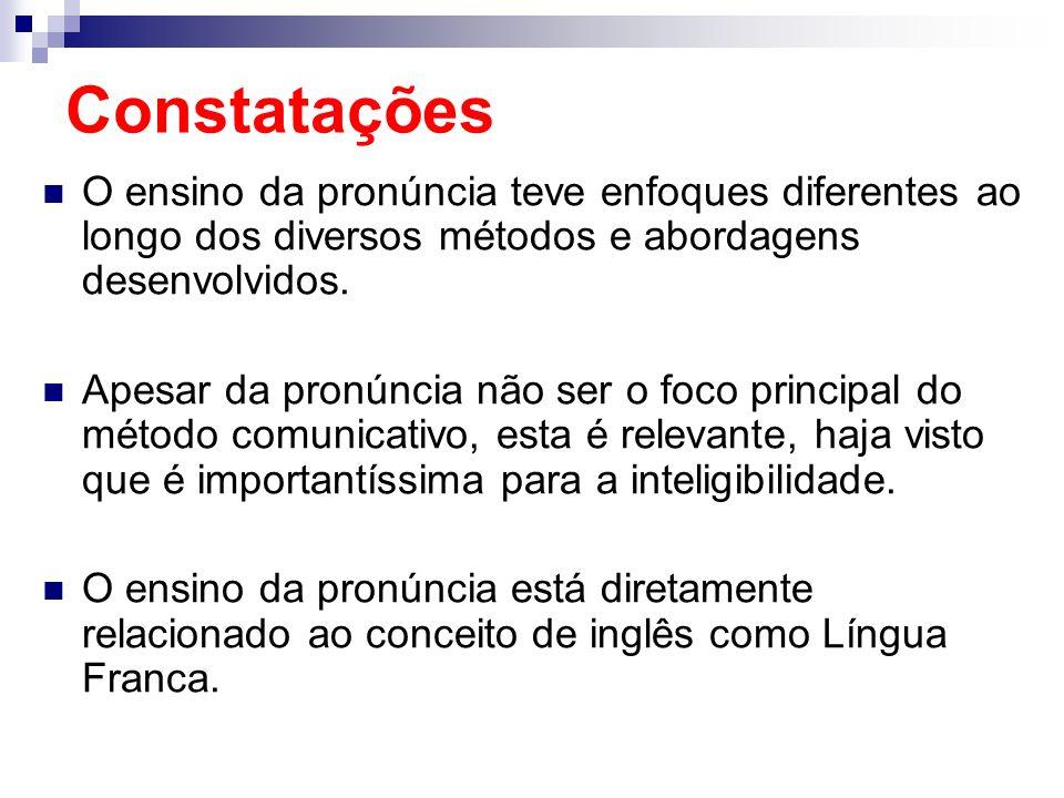 Fatores que conduzem à negligência: ausência de materiais que abordem o ensino de pronúncia sob uma orientação comunicativa.