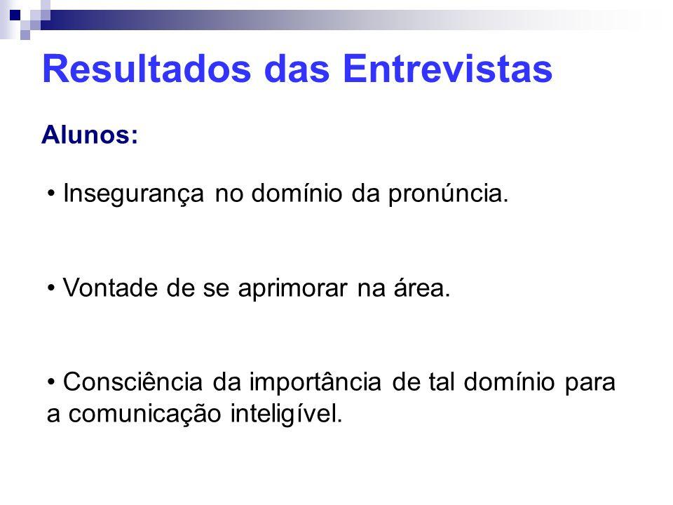 Resultados das Entrevistas Alunos: Insegurança no domínio da pronúncia. Vontade de se aprimorar na área. Consciência da importância de tal domínio par