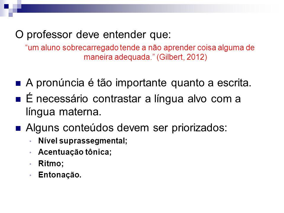 Atividades para que o ensino de pronúncia faça parte do currículo: Pares mínimos; Drills; Ditados; Uso do dicionário; Performance de diálogos; Listening; Leitura de textos.