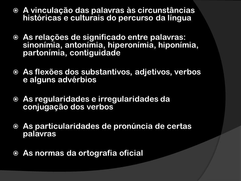 A vinculação das palavras às circunstâncias históricas e culturais do percurso da língua As relações de significado entre palavras: sinonímia, antoním
