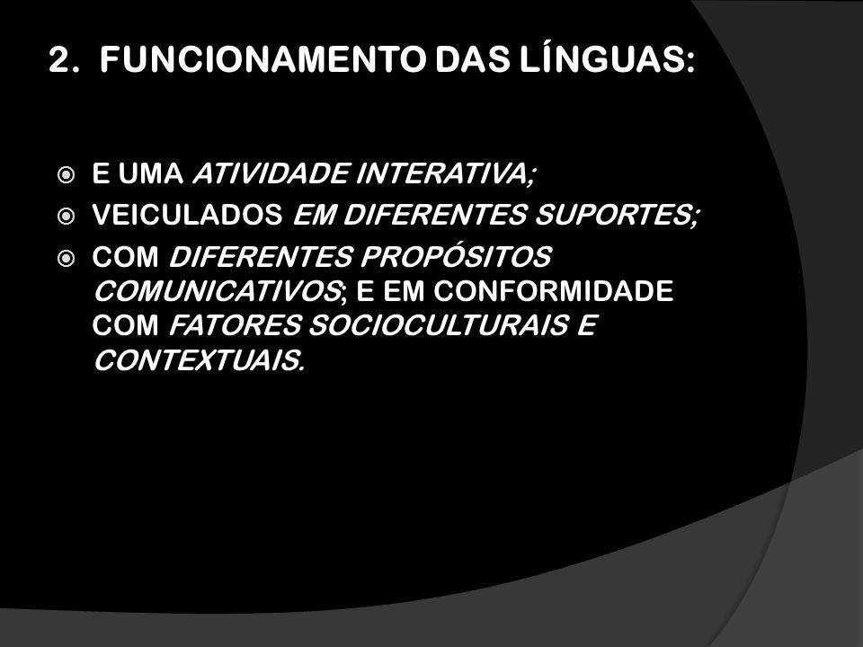 2. FUNCIONAMENTO DAS LÍNGUAS: E UMA ATIVIDADE INTERATIVA; VEICULADOS EM DIFERENTES SUPORTES; COM DIFERENTES PROPÓSITOS COMUNICATIVOS; E EM CONFORMIDAD