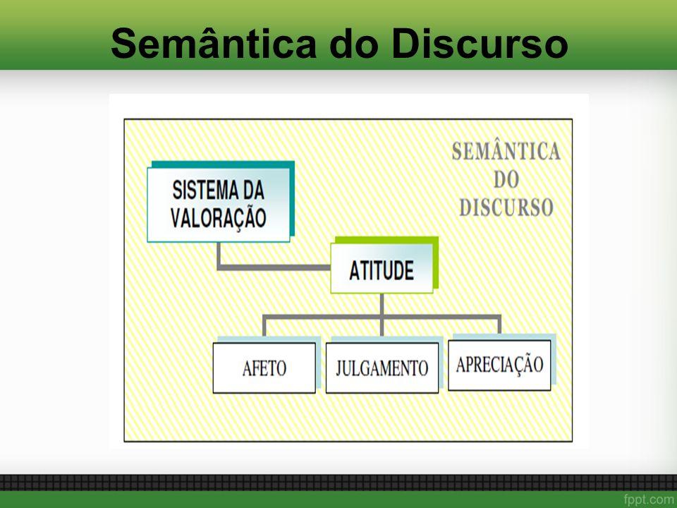 Semântica do Discurso