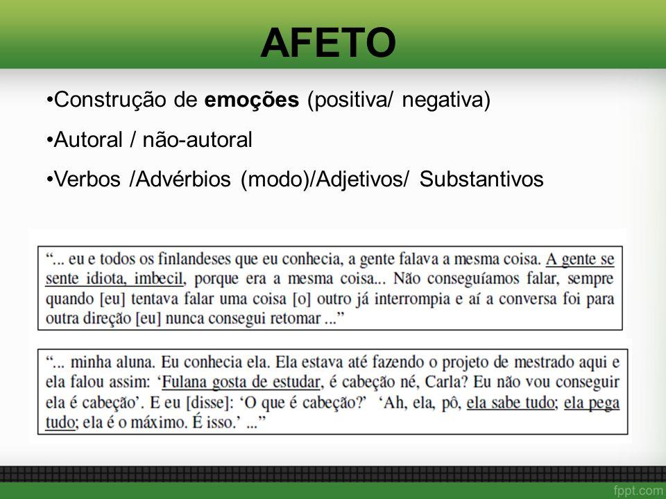 AFETO Construção de emoções (positiva/ negativa) Autoral / não-autoral Verbos /Advérbios (modo)/Adjetivos/ Substantivos