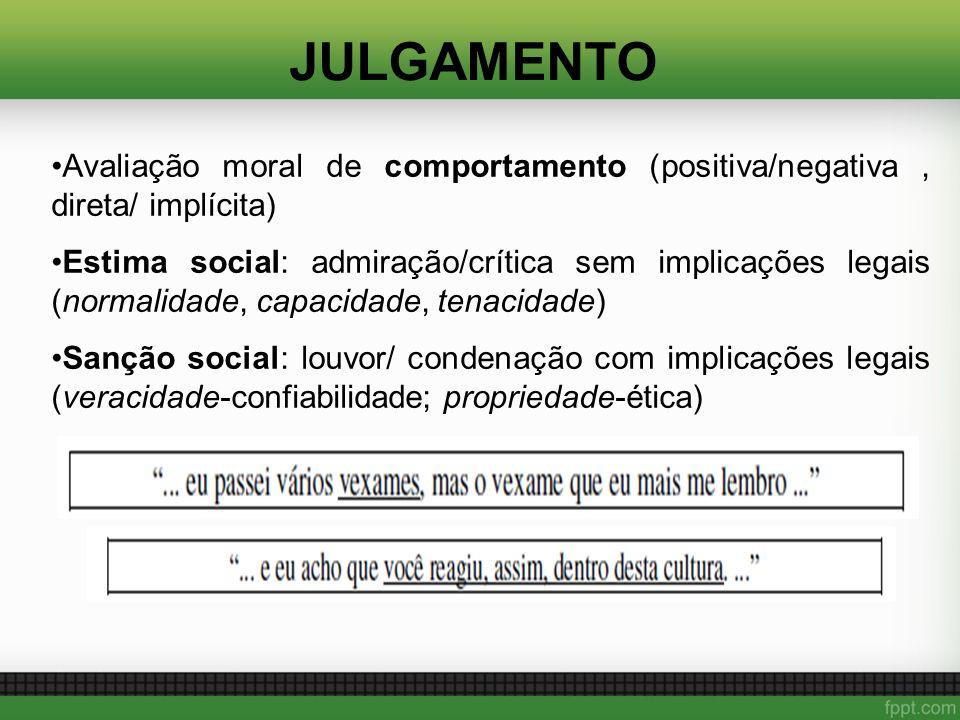 JULGAMENTO Avaliação moral de comportamento (positiva/negativa, direta/ implícita) Estima social: admiração/crítica sem implicações legais (normalidad