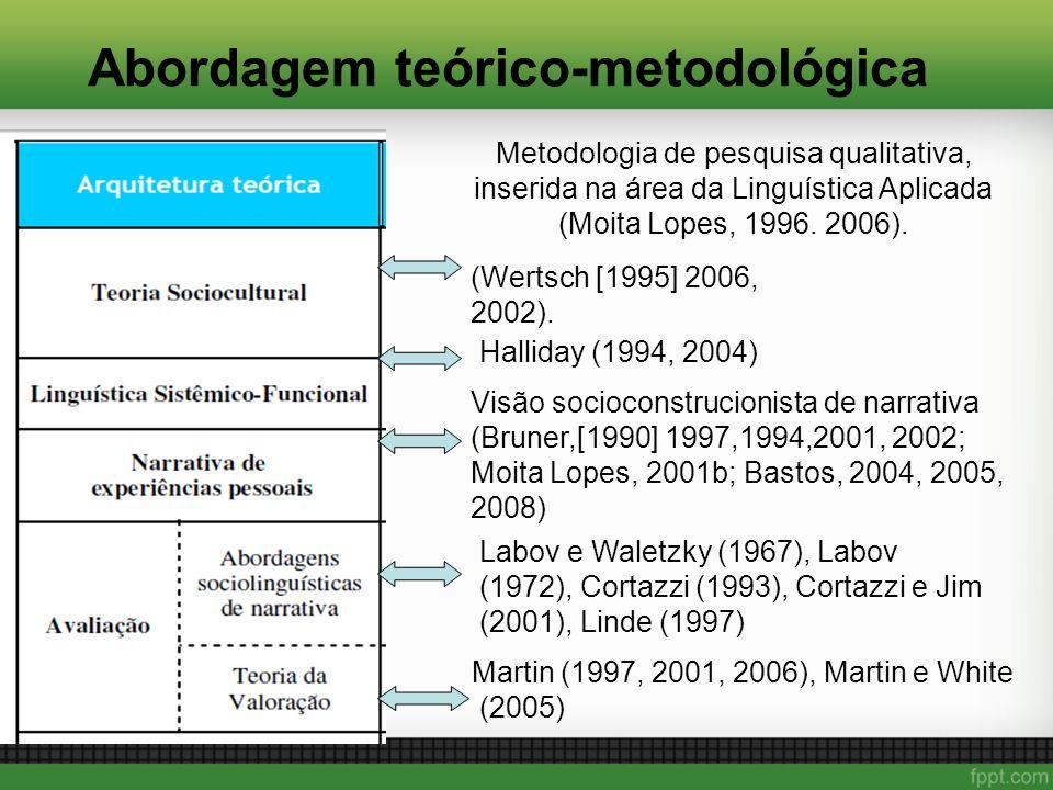 Abordagem teórico-metodológica Metodologia de pesquisa qualitativa, inserida na área da Linguística Aplicada (Moita Lopes, 1996. 2006). Visão sociocon