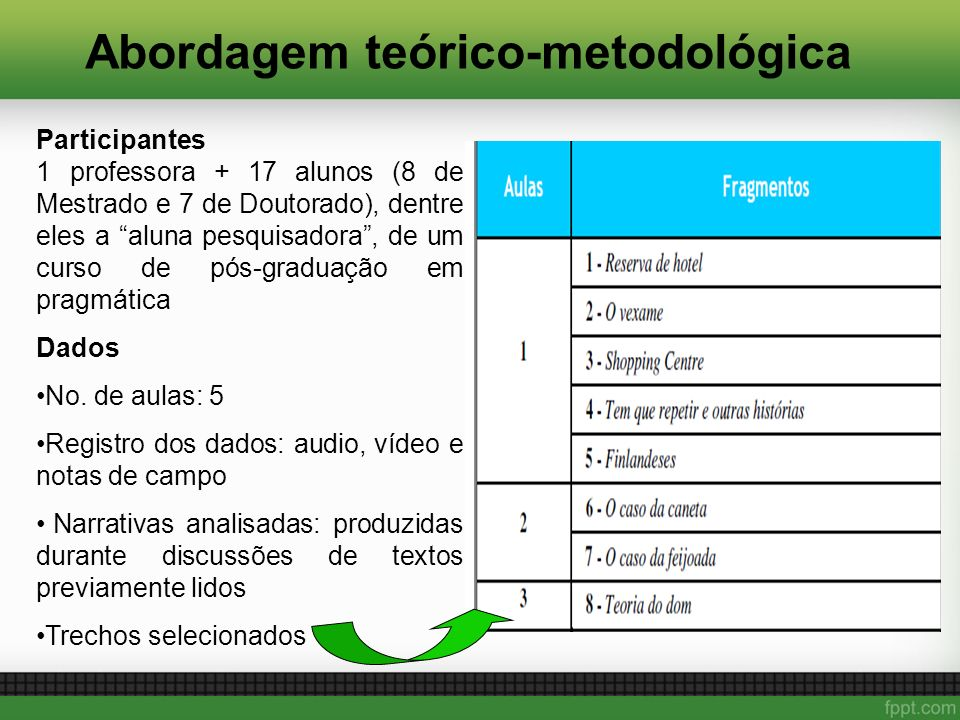 Fundamentos teóricos Avaliação em narrativas 1.Abordagens sociolinguísticas da narrativa – reportabilidade (Labov) 2.Teoria da Valoração