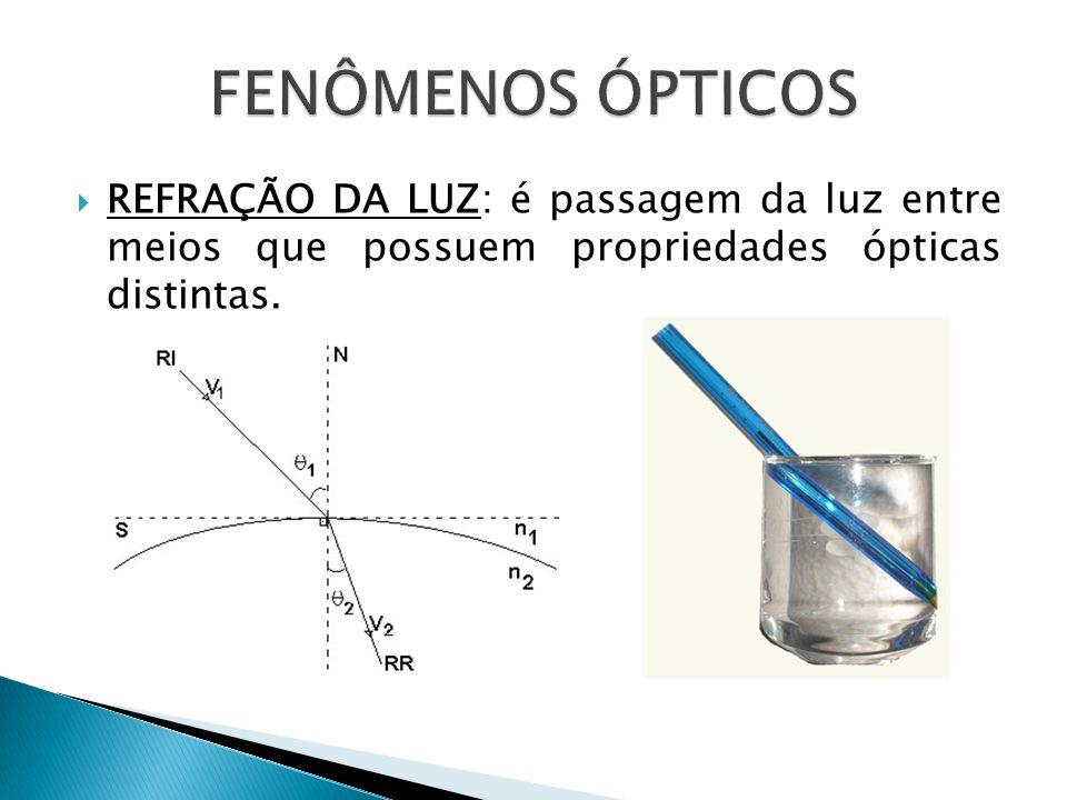 REFRAÇÃO DA LUZ: é passagem da luz entre meios que possuem propriedades ópticas distintas.