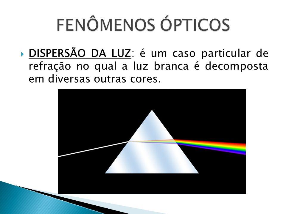 DISPERSÃO DA LUZ: é um caso particular de refração no qual a luz branca é decomposta em diversas outras cores.