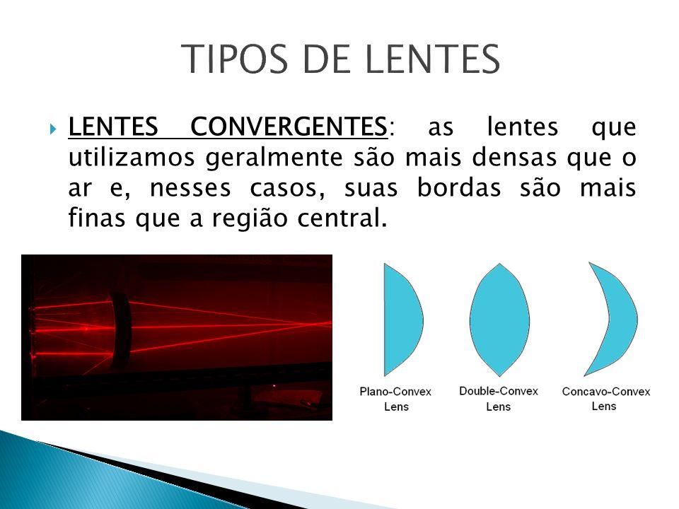 LENTES CONVERGENTES: as lentes que utilizamos geralmente são mais densas que o ar e, nesses casos, suas bordas são mais finas que a região central.