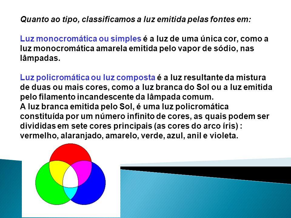 Quanto ao tipo, classificamos a luz emitida pelas fontes em: Luz monocromática ou simples é a luz de uma única cor, como a luz monocromática amarela e