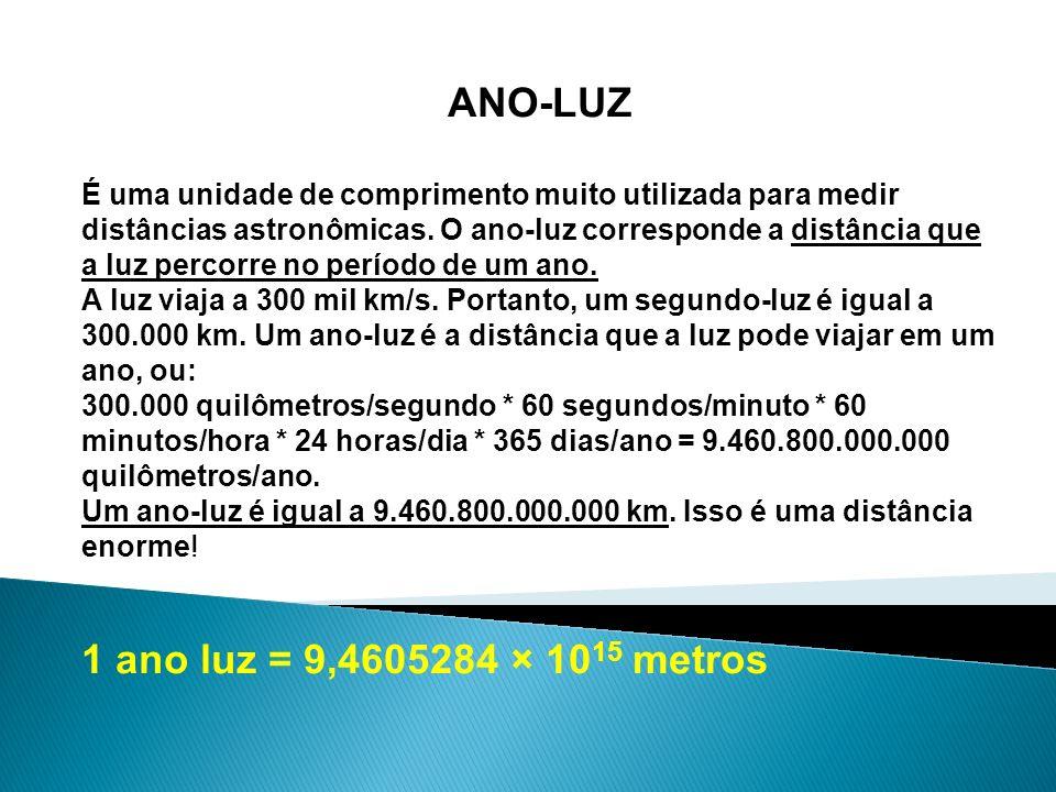ANO-LUZ É uma unidade de comprimento muito utilizada para medir distâncias astronômicas. O ano-luz corresponde a distância que a luz percorre no perío