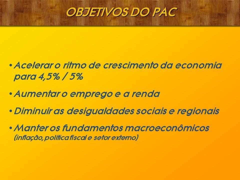 Acelerar o ritmo de crescimento da economia para 4,5% / 5% Aumentar o emprego e a renda Diminuir as desigualdades sociais e regionais Manter os fundamentos macroeconômicos (inflação, política fiscal e setor externo) OBJETIVOS DO PAC