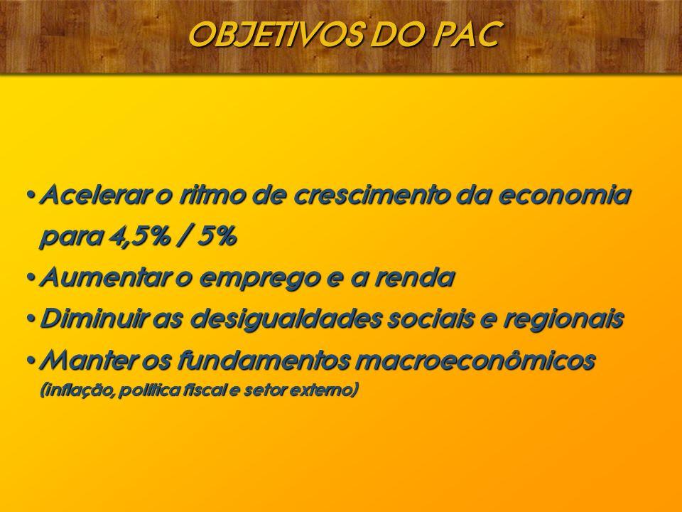 Acelerar o ritmo de crescimento da economia para 4,5% / 5% Acelerar o ritmo de crescimento da economia para 4,5% / 5% Aumentar o emprego e a renda Aumentar o emprego e a renda Diminuir as desigualdades sociais e regionais Diminuir as desigualdades sociais e regionais Manter os fundamentos macroeconômicos Manter os fundamentos macroeconômicos (inflação, política fiscal e setor externo) OBJETIVOS DO PAC