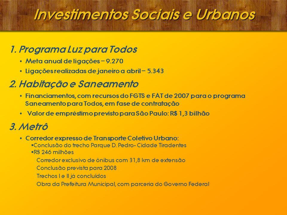 Investimentos Sociais e Urbanos 1. Programa Luz para Todos Meta anual de ligações – 9.270 Ligações realizadas de janeiro a abril – 5.343 2. Habitação