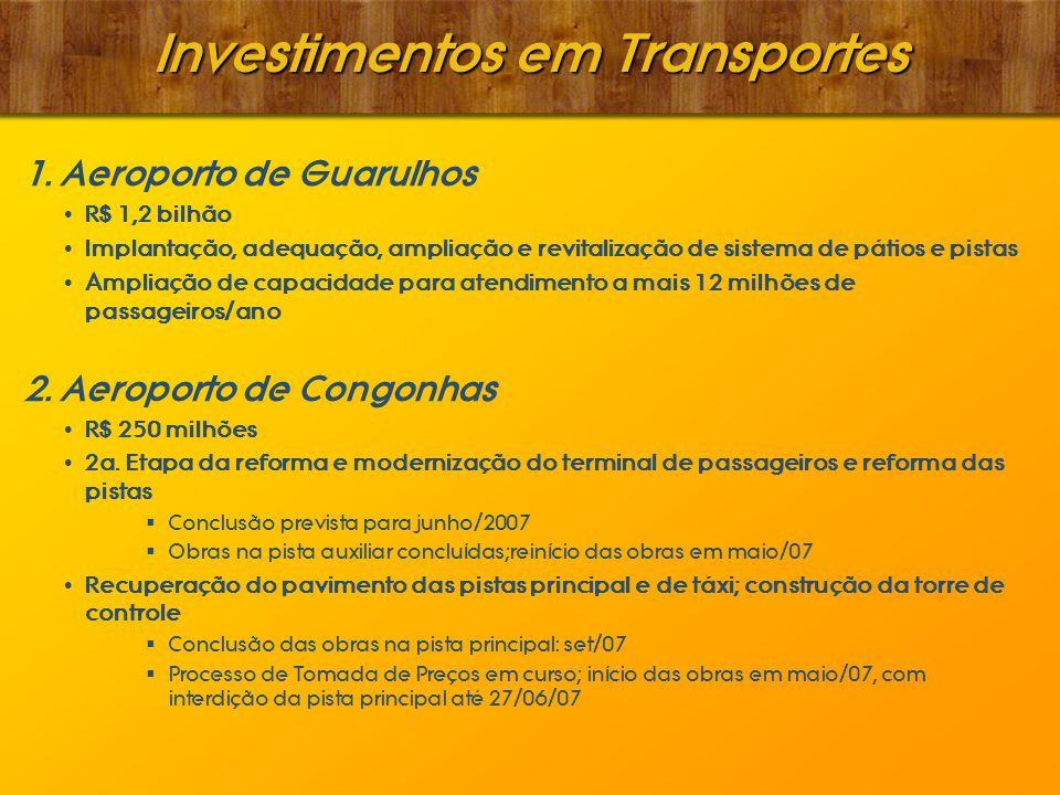 Investimentos em Transportes 1. Aeroporto de Guarulhos R$ 1,2 bilhão Implantação, adequação, ampliação e revitalização de sistema de pátios e pistas A