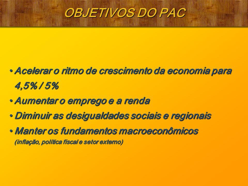 Acelerar o ritmo de crescimento da economia para 4,5% / 5%Acelerar o ritmo de crescimento da economia para 4,5% / 5% Aumentar o emprego e a rendaAumentar o emprego e a renda Diminuir as desigualdades sociais e regionaisDiminuir as desigualdades sociais e regionais Manter os fundamentos macroeconômicosManter os fundamentos macroeconômicos (inflação, política fiscal e setor externo) OBJETIVOS DO PAC