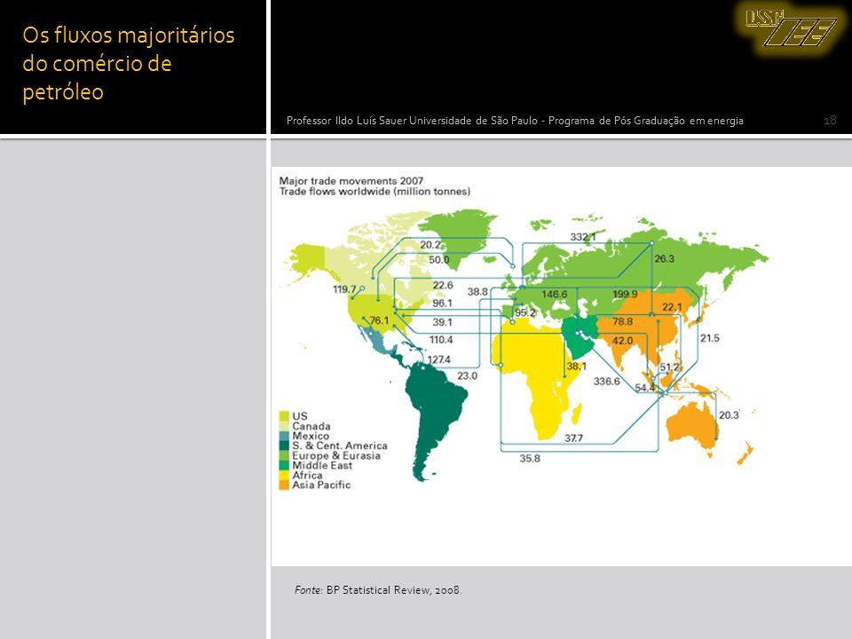 Professor Ildo Luís Sauer Universidade de São Paulo - Programa de Pós Graduação em energia 18 Os fluxos majoritários do comércio de petróleo 18 Fonte: